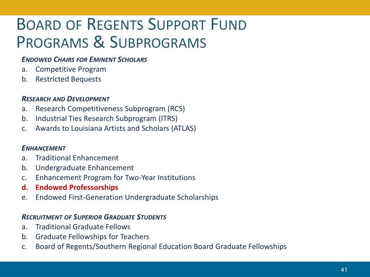 Board of Regents Support Fund
