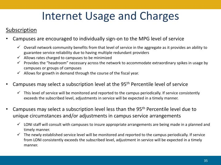Internet Usage and Charges