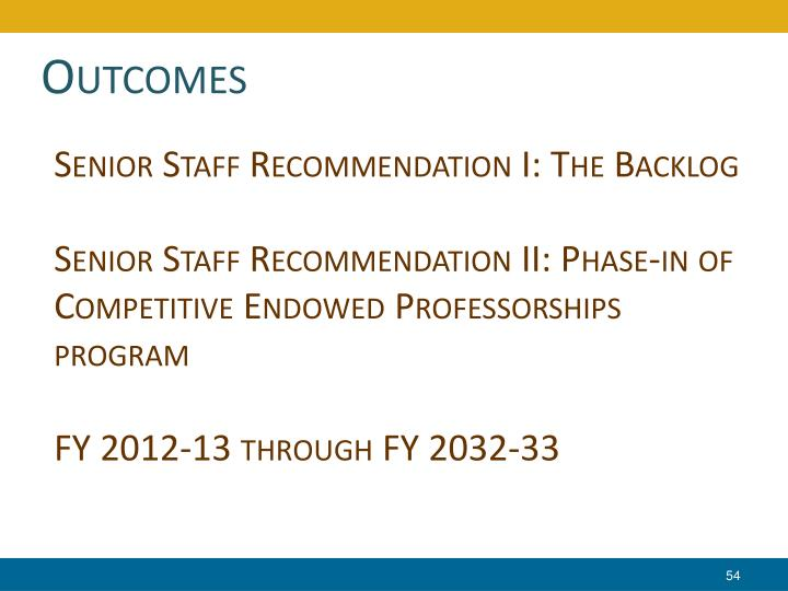 Senior Staff Recommendation I: The Backlog
