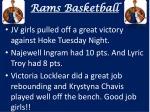 rams basketball2