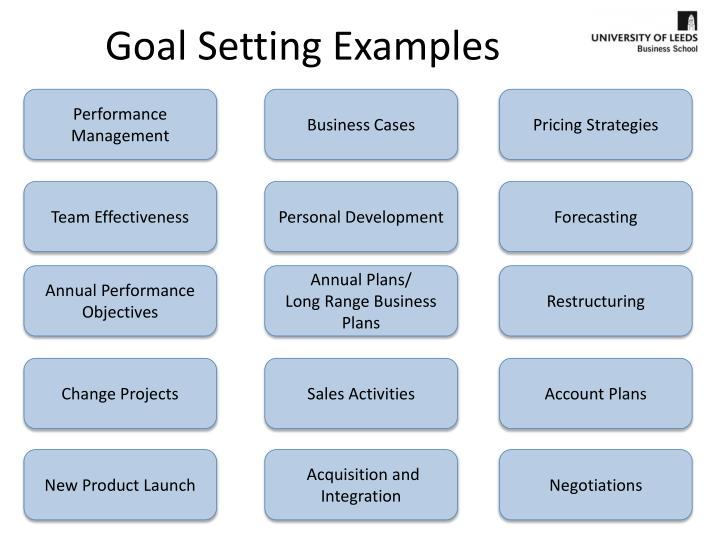 easyjet 5 performance objectives Chapter 6 goals and objectives  understand the roles of goals and objectives in employee performance reviews 5  5 why are goals and objectives relevant to.