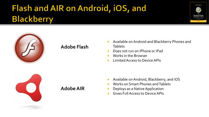 Flash and air on android ios and blackberry