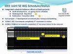 ieee joint se wg schedule status