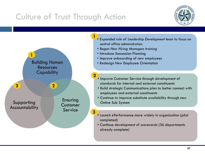 Culture of Trust Through Action