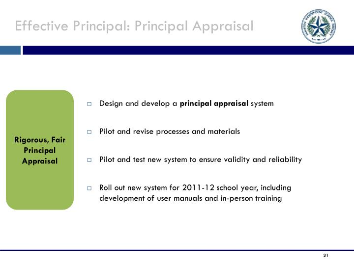 Effective Principal: Principal Appraisal