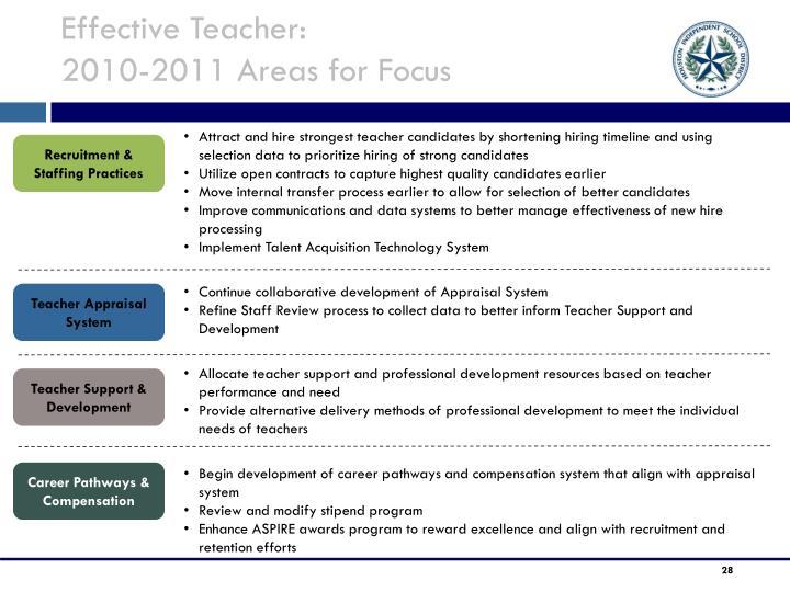 Effective Teacher: