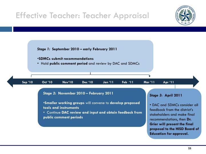 Effective Teacher: Teacher Appraisal
