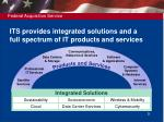 its provides integrated solutions and a full spectrum of it products and services