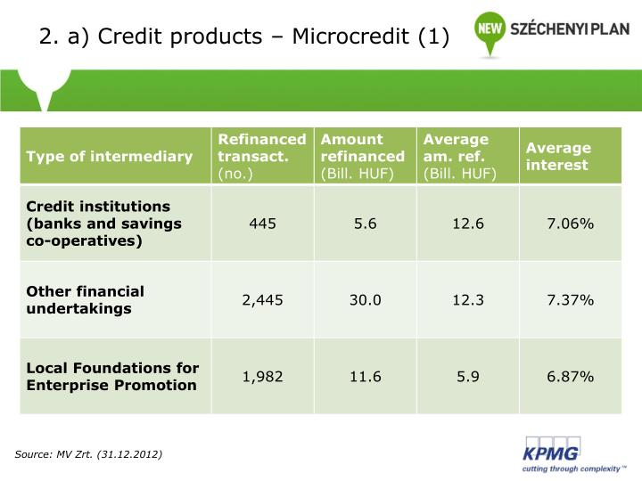 2. a) Credit products – Microcredit (1)