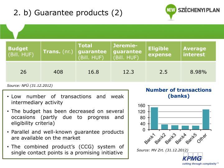 2. b) Guarantee products (2)