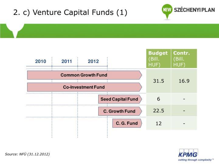 2. c) Venture Capital Funds (1)