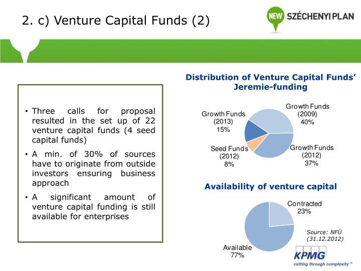2. c) Venture Capital Funds (2)