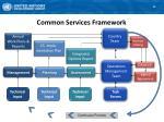 common services framework