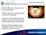 novin new technology development