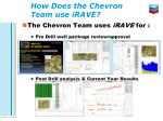 how does the chevron team use irave