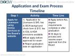 application and exam process timeline