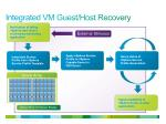 integrated vm guest host recovery