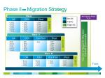 phase ii migration strategy