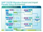 sap os db migration export and import parallel setup architecture