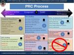prc process