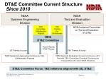dt e committee current structure since 2010