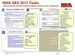 ndia sed 2013 tasks derived from dod services initiatives voice of the customer