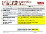 summary of dt e committee 2013 results 2014 plans