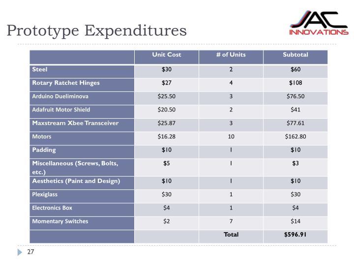 Prototype Expenditures