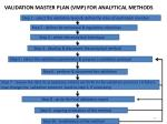 validation master plan vmp for analytical methods