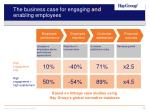 the business case for engaging and enabling employees