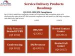 service delivery products roadmap