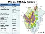 dholera sir key indicators