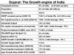 gujarat the growth engine of india