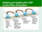 adopting and updating the lcap county office of education