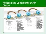 adopting and updating the lcap district