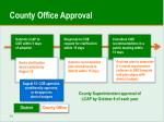 county office approval