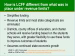 how is lcff different from what was in place under revenue limits