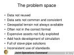 the problem space1