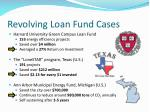 revolving loan fund cases