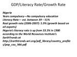 gdp literacy rate growth rate1