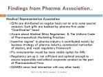 findings from pharma association2
