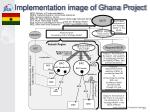 implementation image of ghana project