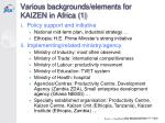 various backgrounds elements for kaizen in africa 1