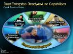 duet enterprise ready to use capabilities quick time to value