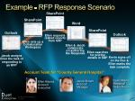 example rfp response scenario