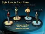 right tools for each roles