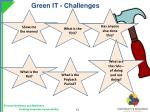 green it challenges