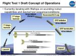 flight test 1 draft concept of operations