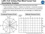 larc 4 x4 unitary plan wind tunnel test uncertainty analysis