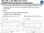 run 165 1 jet mach 4 6 ct 2 overflow aerodynamic coefficients
